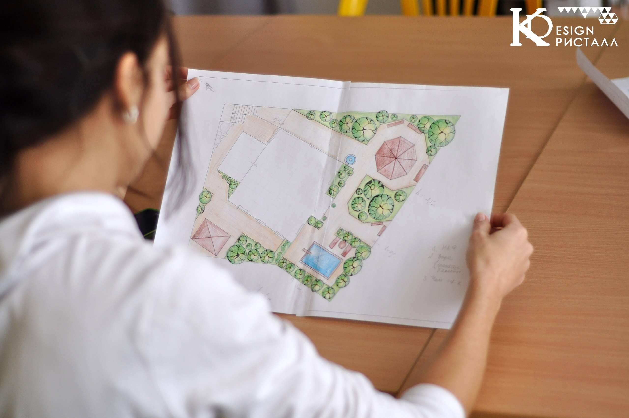 Ландшафтный дизайн. Планирование участка.